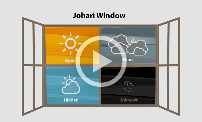 How open are you? (The JoHari Window)